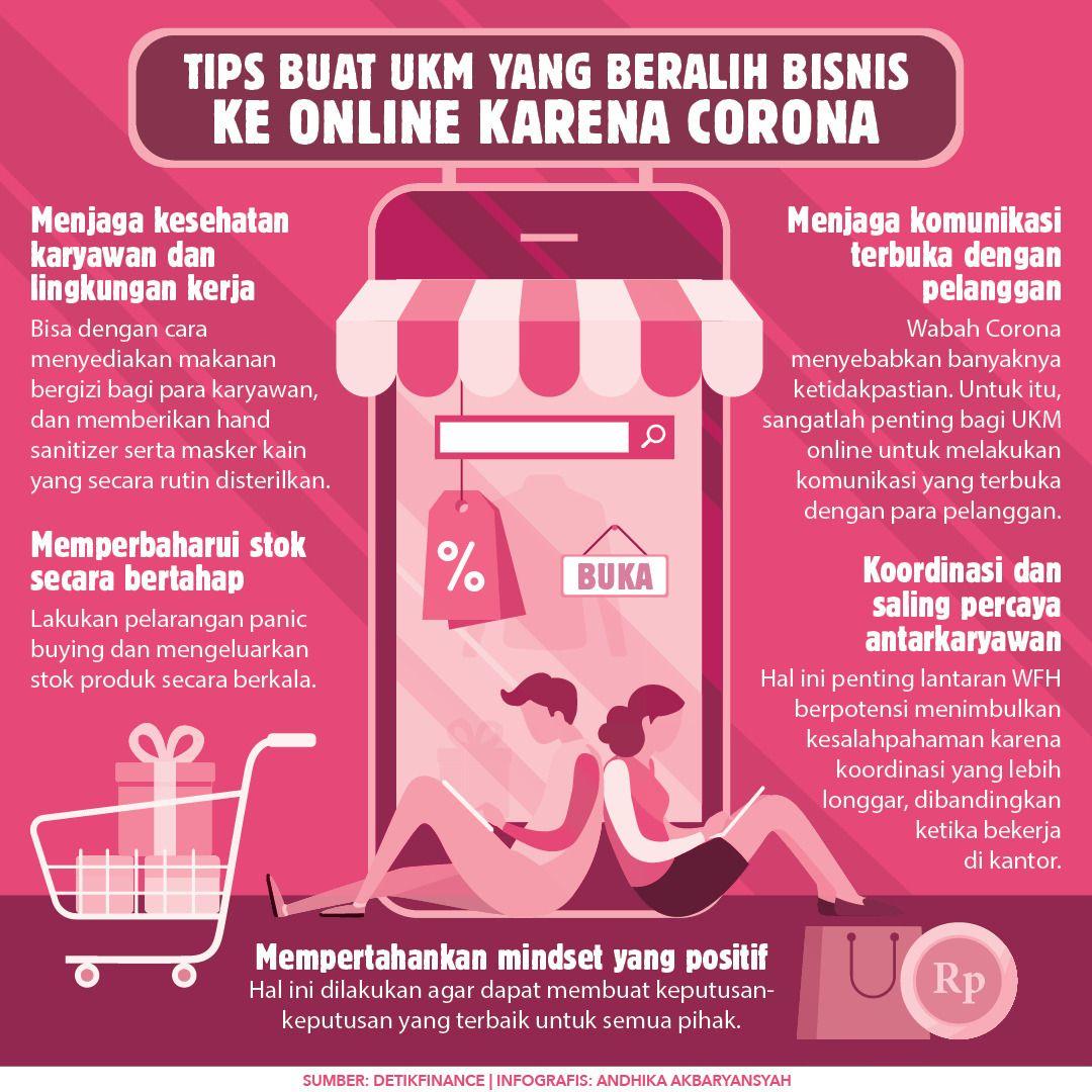 Infografis UKM