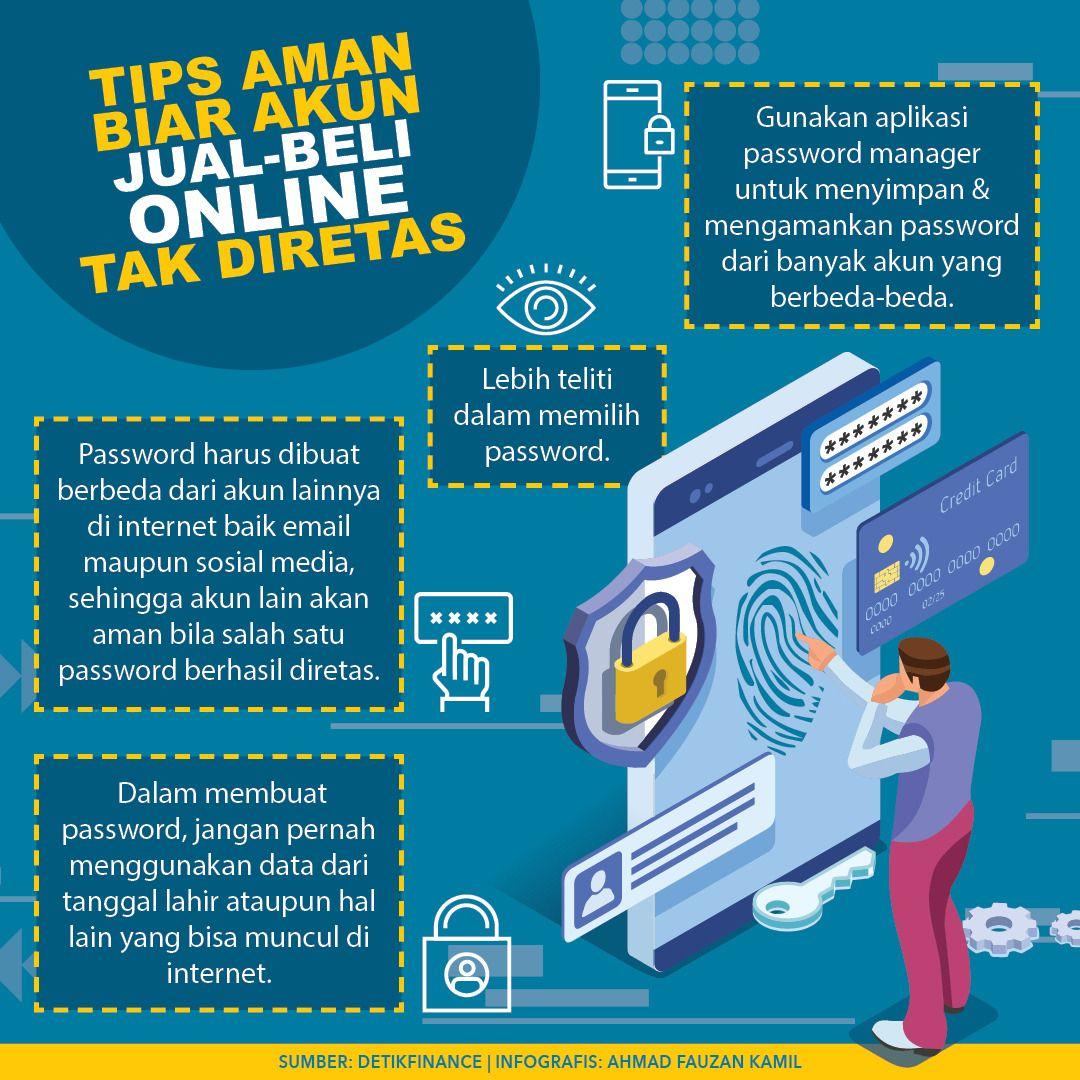 Infografis Tips Aman Jual Beli Online