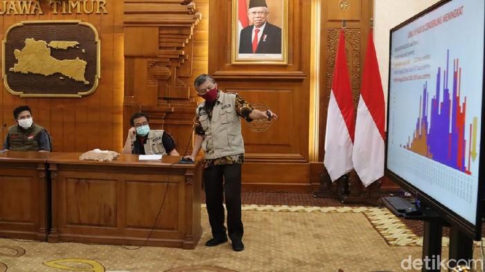 Kasus Corona di Jatim bertambah menjadi 1.114. Angka tersebut membuat Jatim menjadi daerah dengan kasus Corona terbanyak setelah Jakarta.