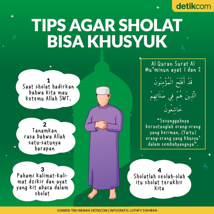 Infografis tips sholat Khusyuk