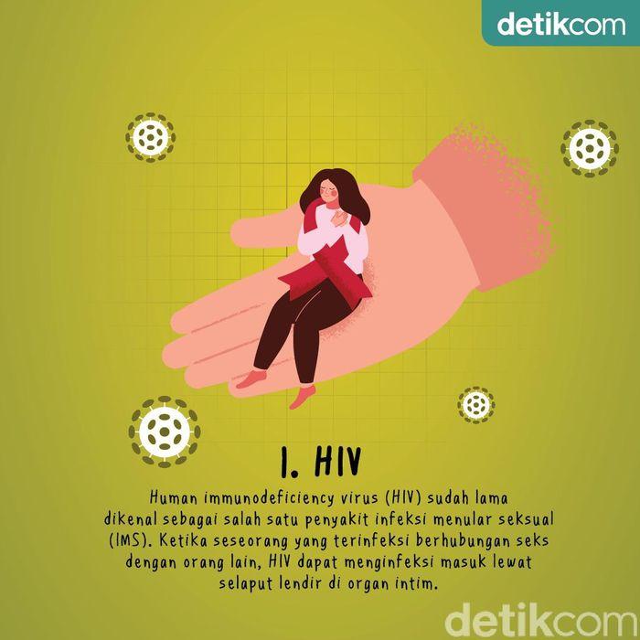 5 virus yang ditemukan di cairan sperma
