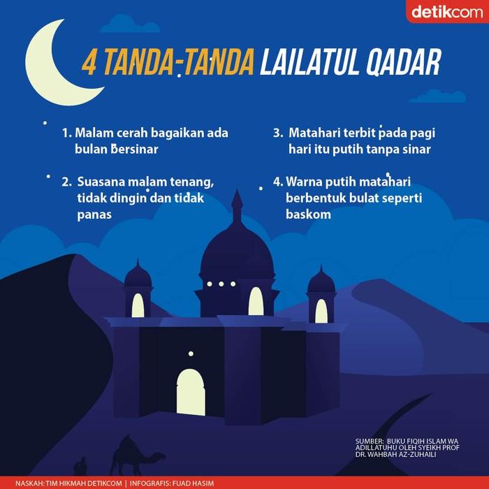 Infografis 4 Tanda Lailatul Qadar