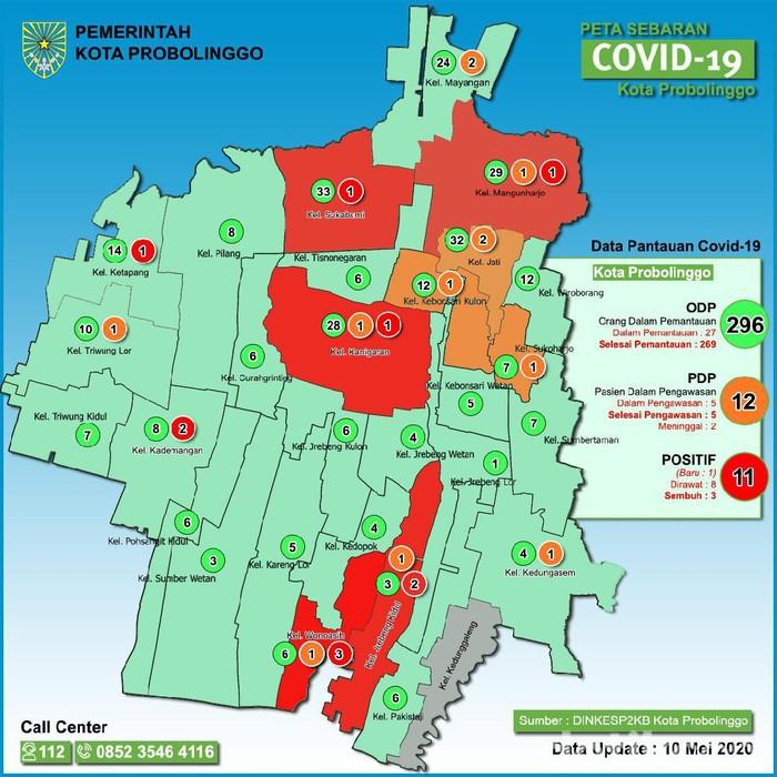 Dokter kandungan di Kota Probolinggo positif Corona. Kasus tersebut menambah angka positif COVID-19 di kota menjadi 11 orang.
