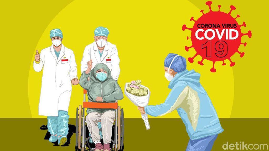 76 Pasien di Riau Sembuh Corona, 29 Orang Masih Dirawat