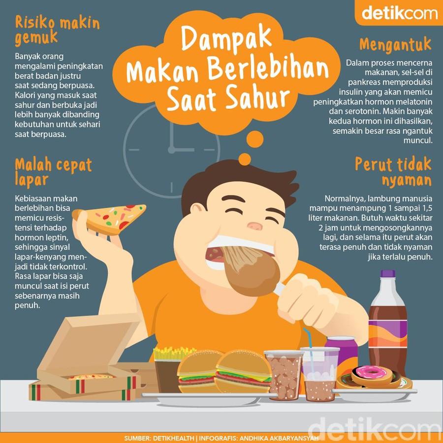 berlebihan makan saat sahur