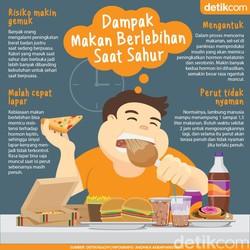 4 Hal yang Bakal Kamu Alami Kalau Berlebihan Makan Saat Sahur