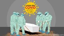 Keluarga Bongkar Makam Pasien COVID-19 di Sumbar, Ini Alasannya