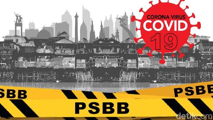 Psbb Kabupaten Bandung Diperpanjang Hingga 29 Mei Hanya Di 5 Kecamatan