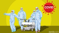 Kematian Akibat Virus Corona Meningkat di Prancis