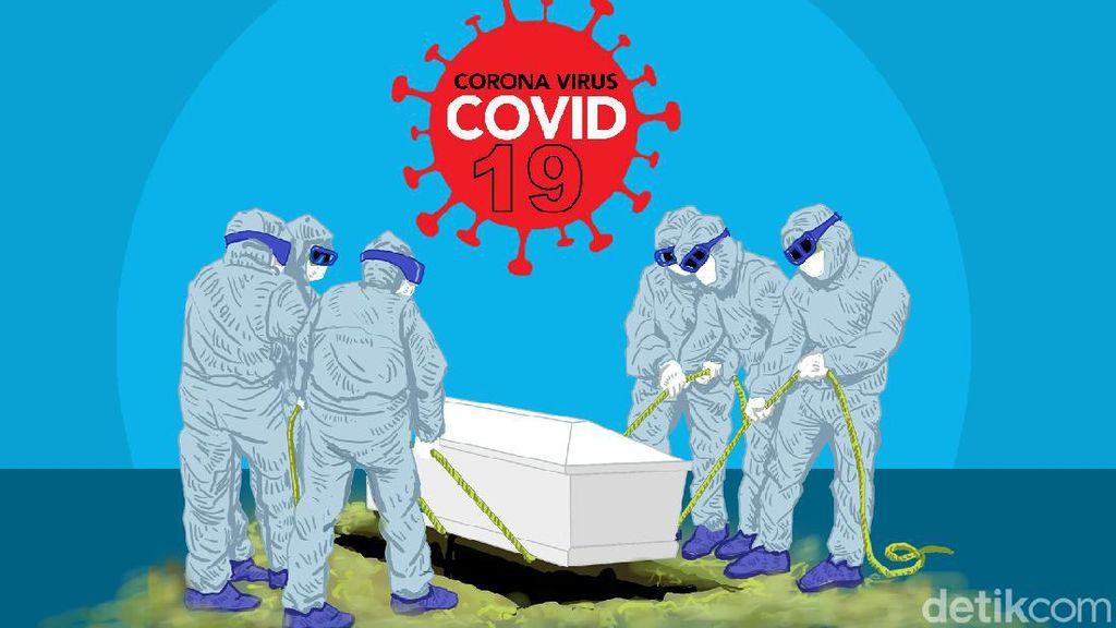 Polisi Usut Kasus Keluarga Bawa Paksa Jenazah Pasien COVID-19 di Medan