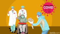 Kabar Baik, 12 Pasien Positif Corona di Kaltim Dinyatakan Sembuh