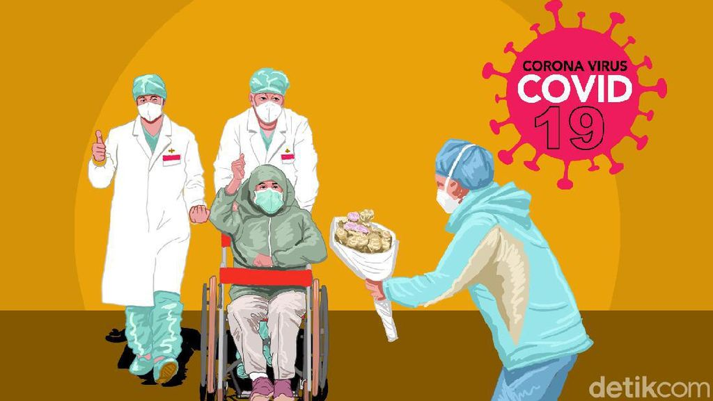 DKI Terbanyak, Ini Sebaran 206.870 Pasien Sembuh Corona Hari Ini