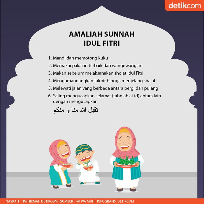 Panduan lengkap Sholat Idul Fitri