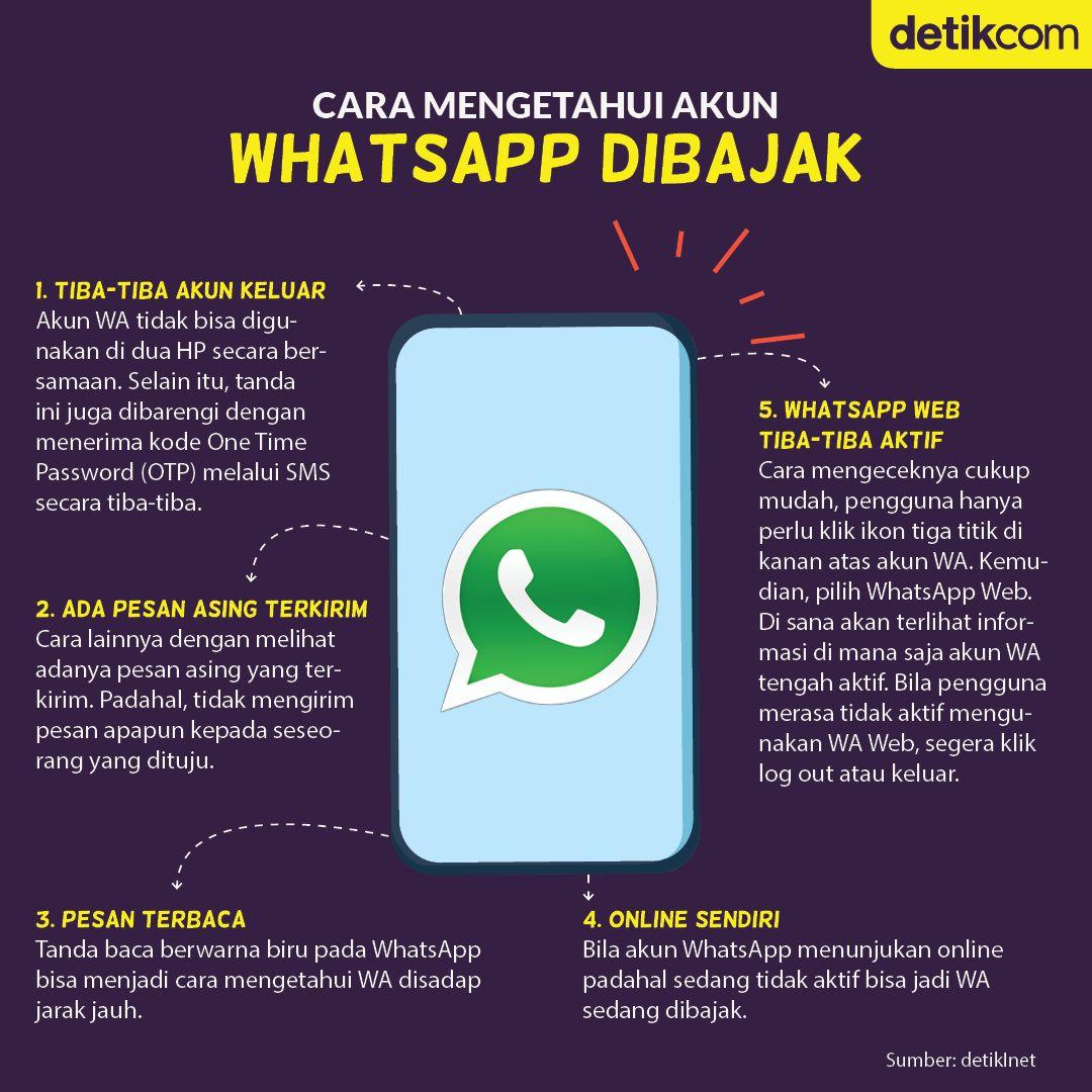 Infografis WhatsApp Dibajak