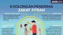 8 Golongan yang Berhak Menerima Zakat