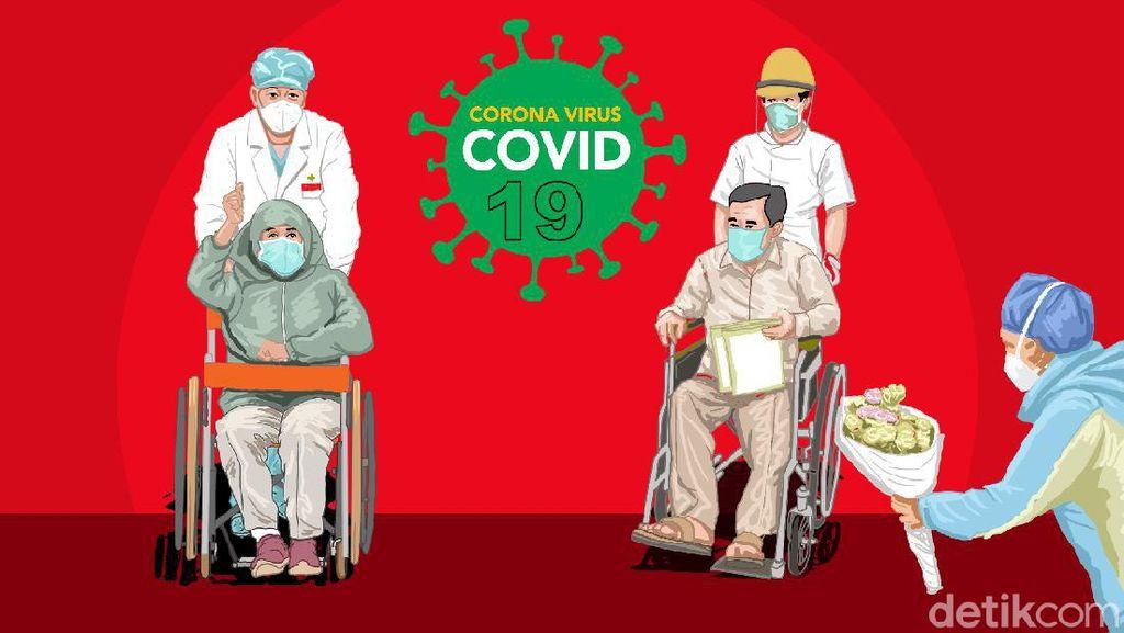 Kabar Baik, 17 Orang PNS Bandung Barat Sembuh dari COVID-19