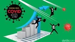 Ngeri! Puluhan Bank Tumbang saat Krisis Ekonomi Melanda