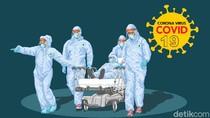 Dua Dokter Umum di RSUD Undata Palu Terkonfirmasi Positif Corona