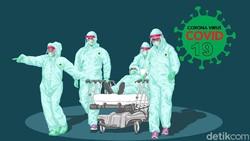 Hasil Swab Keluar, 25 Dokter Residen UNS Solo Positif Corona