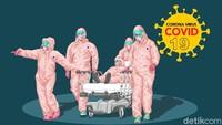 Begini Tingkat Kematian Corona di RI Berdasarkan Kelompok Usia