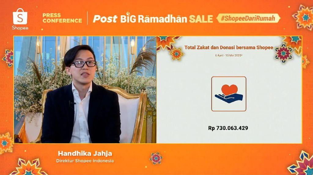 Gandeng Baznas, Donasi & Zakat Shopee Kumpulkan Rp 730 Juta