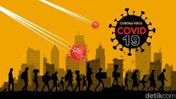 Update Corona DIY: Kasus Positif Tambah 3 Jadi 236, 161 di Antaranya Sembuh