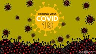 Pemerintah Periksa 28.738 Spesimen Corona Pada 5 Agustus