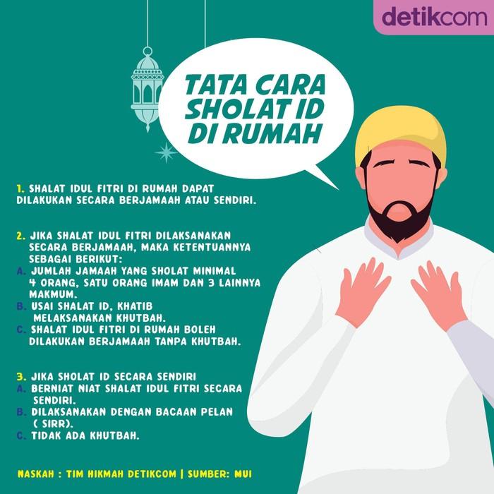 Infografis Tata Cara Sholat Idul Fitri di Rumah