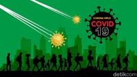 Update Corona di RI 26 Mei: Kasus Positif 23.165, Sembuh 5.877, Meninggal 1.418