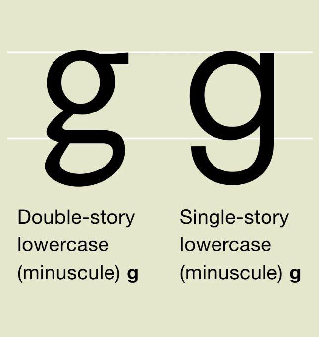 Huruf 'G' kecil yang benar.