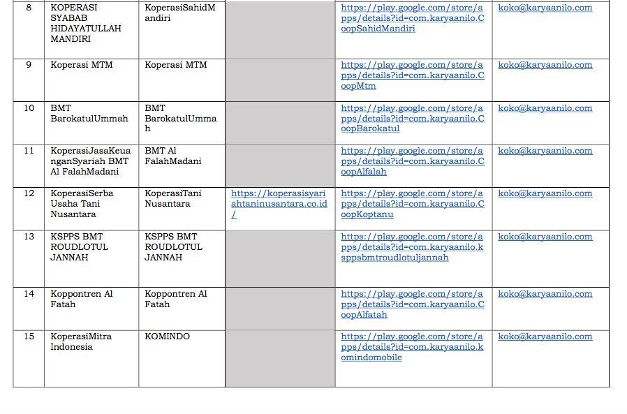Ojk Tutup 50 Fintech Ilegal Berkedok Koperasi Ini Daftarnya