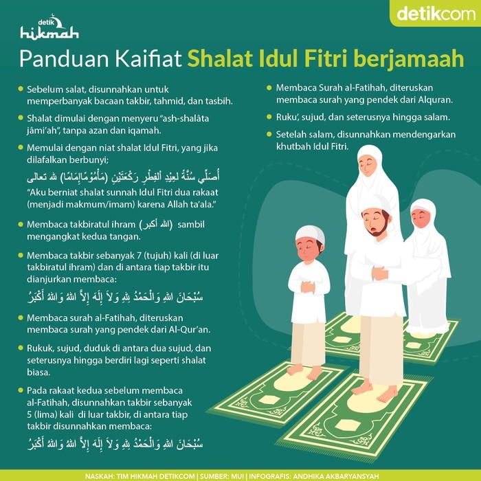 Tata Cara sholat Idul Fitri di rumah Berjamaah