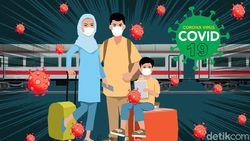 37 Ribu Pemudik Cianjur Imbau Tak ke Jakarta dan Zona Merah