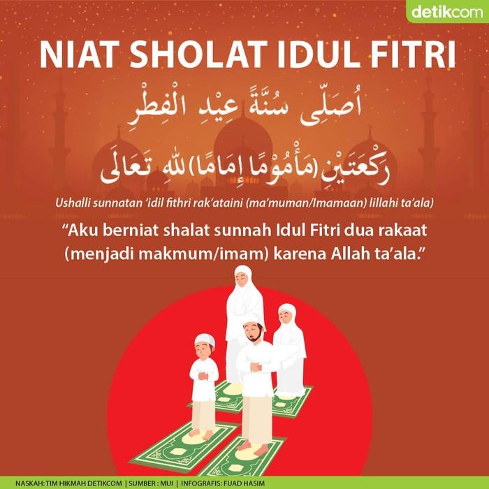 Niat Sholat Idul Fitri