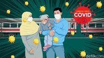 Angka Kehamilan di Cirebon Naik Selama Pandemi Corona