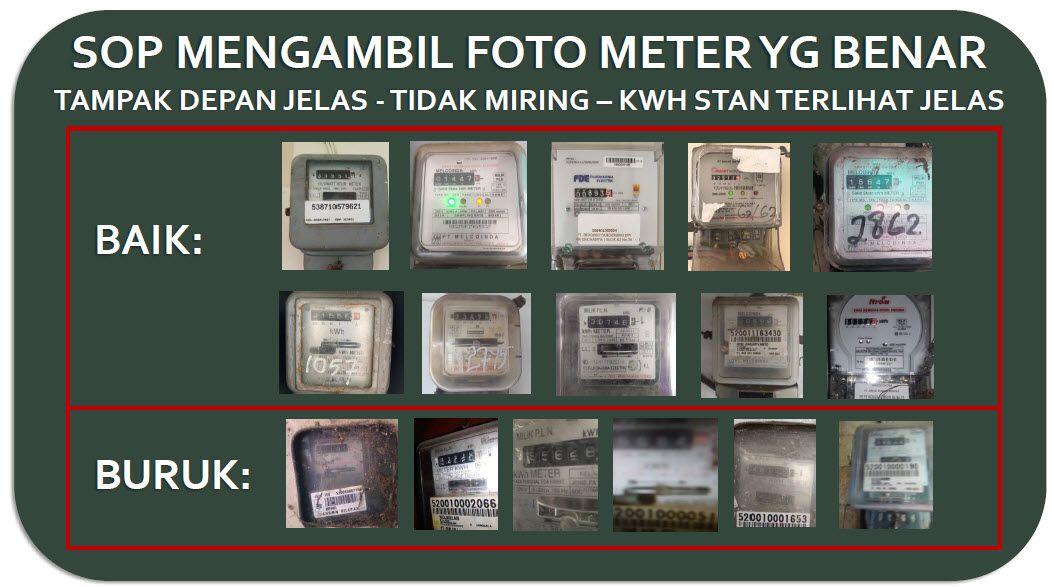 Contoh pengambilan foto meteran yang benar