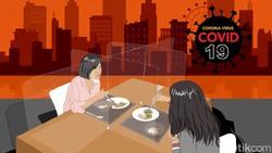 Restoran Minta Kelonggaran, Boleh Layani Makan di Tempat Selama PSBB