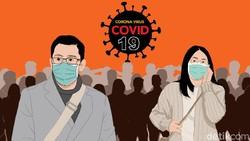 Kasus Positif dan Sembuh Corona di RI 25 September Pecah Rekor!