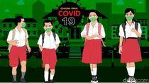 New Normal di Jabar, Sekolah Belum Boleh Beraktivitas