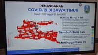 Kasus Positif Corona di Jawa Timur Hampir Tembus 5 Ribu Orang