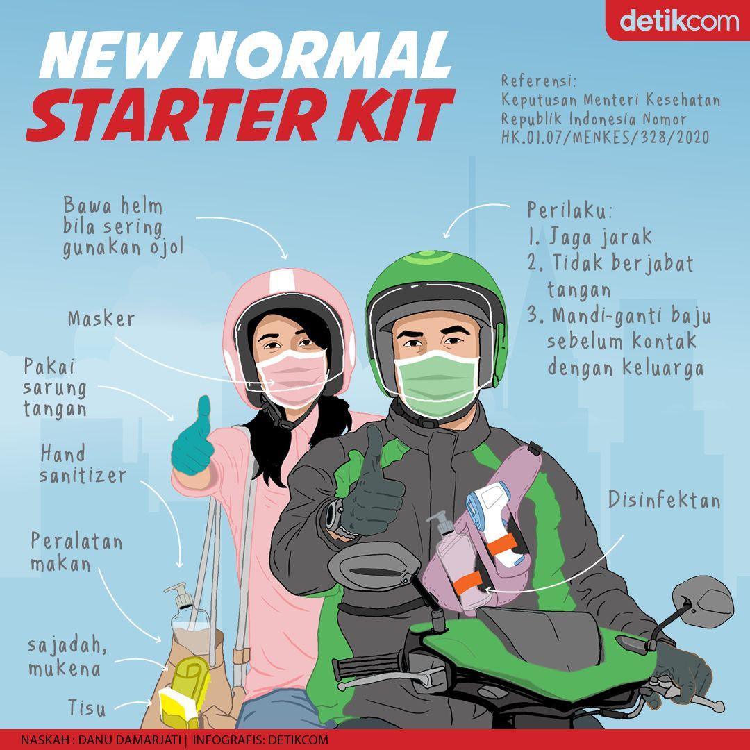 Infografis starter kit naik ojol di kala New Normal (Mindra Purnomo/detikcom)