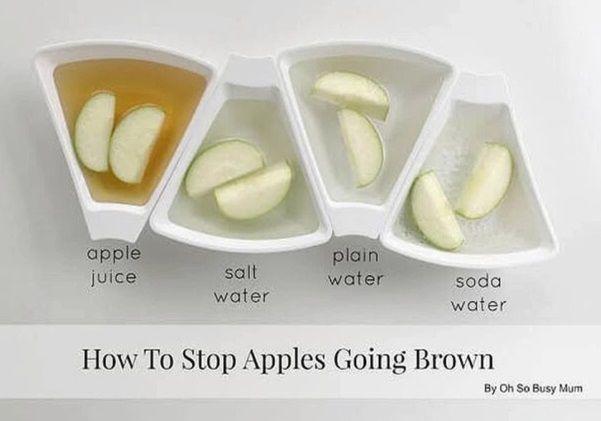 Tips Agar Apel Tak Berubah Warna Ketika Dipotong