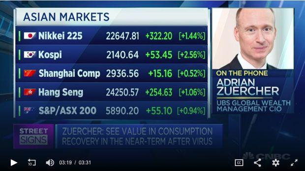 Chief Investment Office UBS Global Wealth Management, Adrian Zuercher