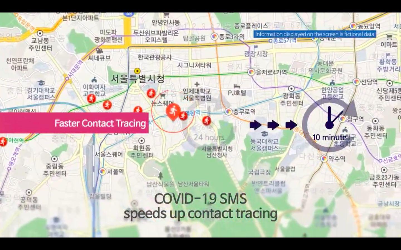 COVID-19 Smart Management System (Situs Smart City Korea)