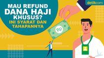 Tata Cara Refund Dana Haji
