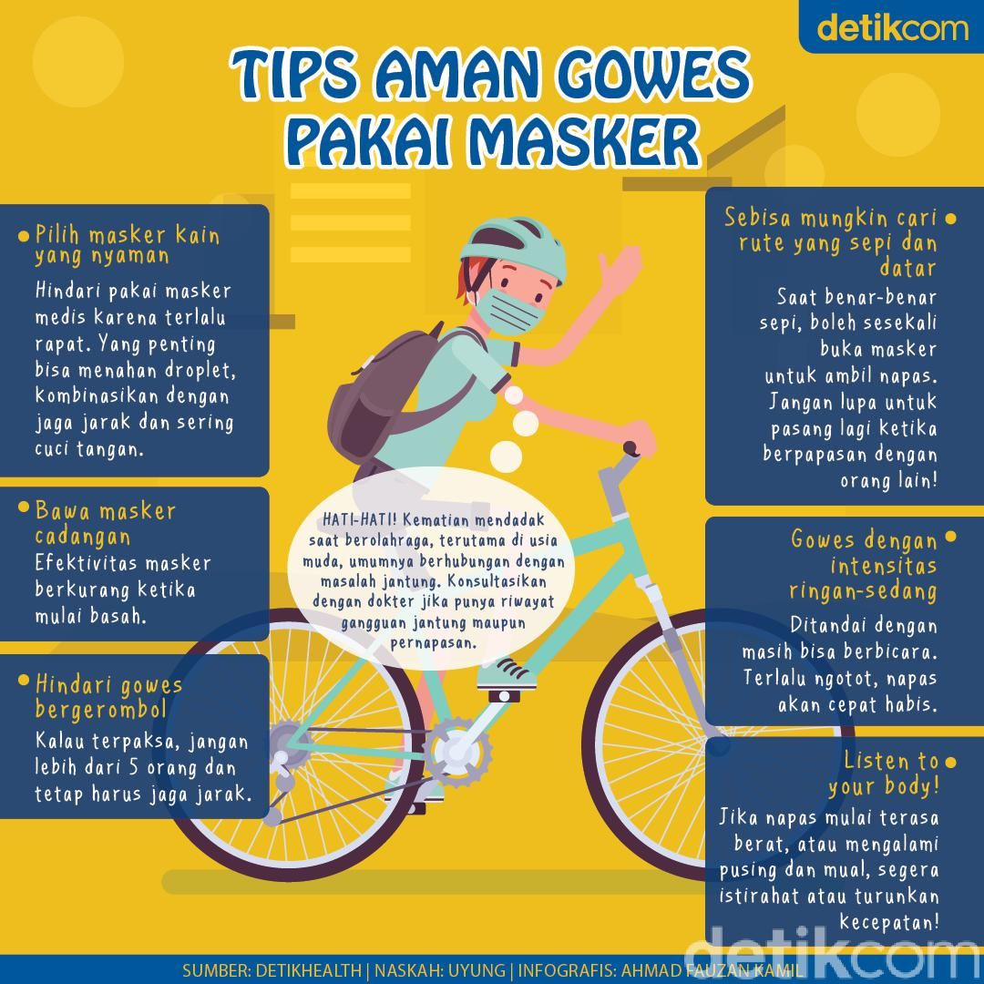 infografis: Tips Gowes Pakai Masker Tanpa Harus Sesak Napas