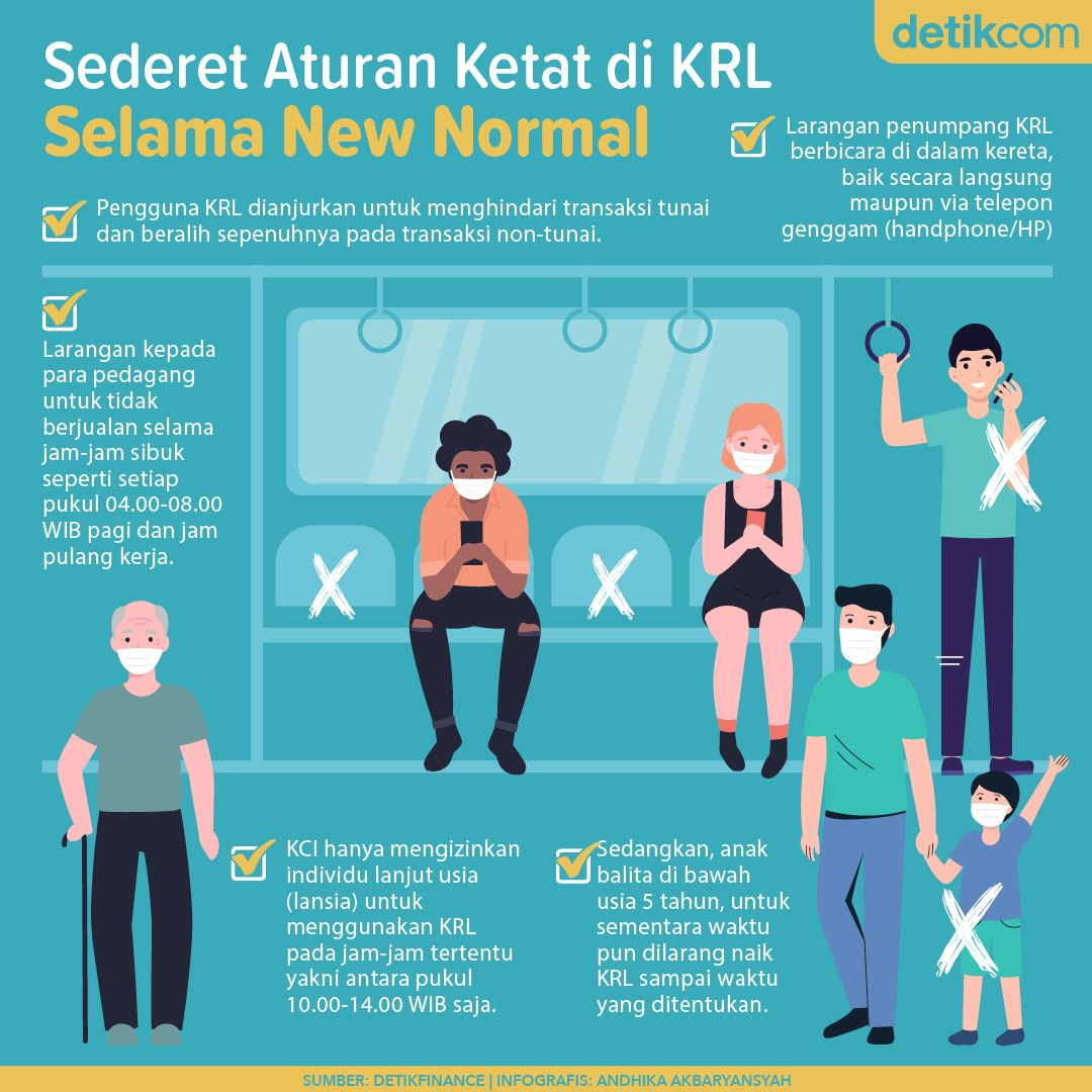 KRL new normal