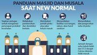 Begini Panduan untuk Masjid dan Musala Saat New Normal