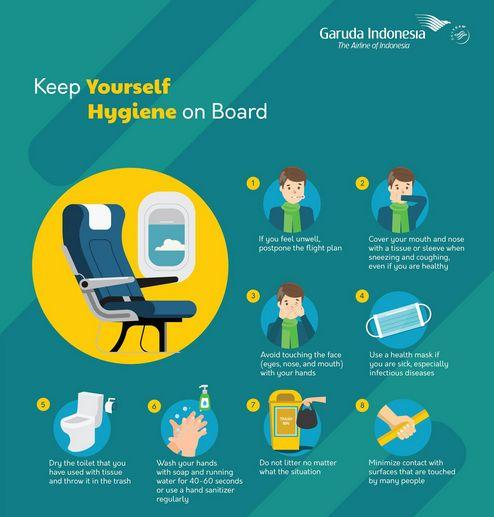 Infografis agar Tetap Higienis di dalam Pesawat