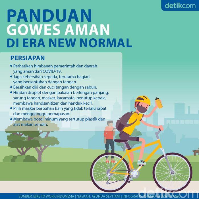 Panduan Sehat Bersepeda di Era New Normal